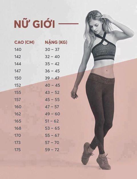bảng cân nặng chiều cao chuẩn cho nữ giới 001