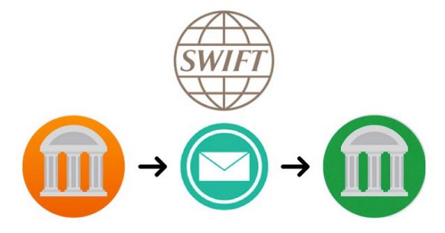 swift code là gì?